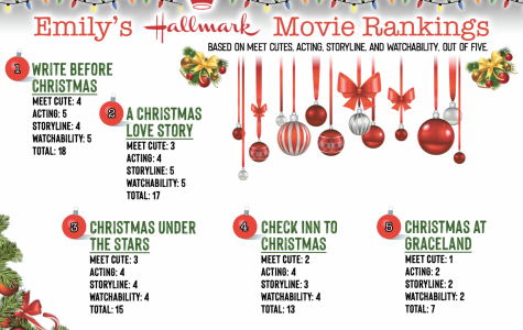 Hallmark Christmas movies fight for top spot