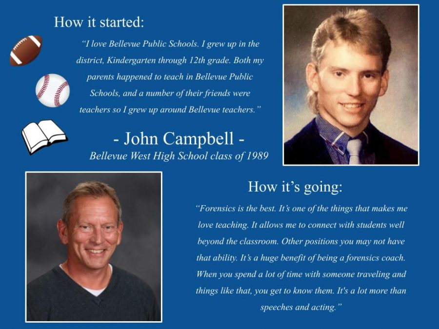 John Campbell By Elijah Bullie